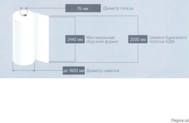 """Бумага-основа из 100% целлюлозы ЦК(ЦВК) класса """"Премиум 90 """""""