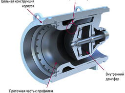 Клапаны обратные осевого потока
